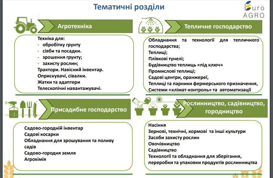 розділи Агро виставки у Львові 1
